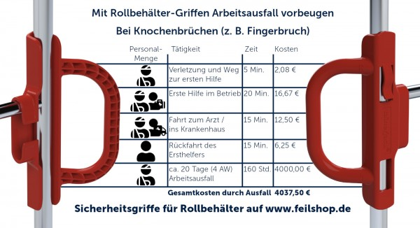 Griffe-Rollbeh-lter-Personalausfall-vorbeugen