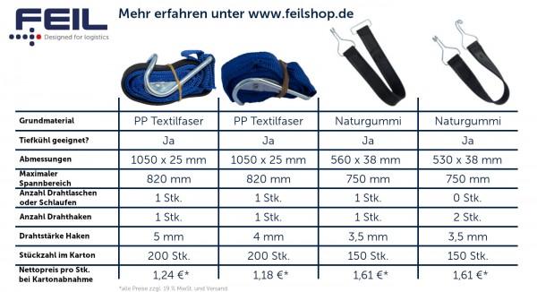 Spannbaender-fuer-Rollbehaelter-im-DirektvergleichQyaTiTmG8O0V3